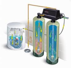 Nitrate systems