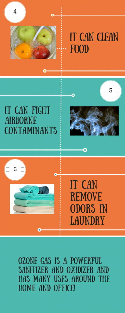7 Things should never do with Ozone | Clean Water Store