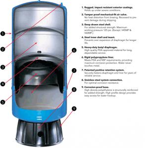 amtrol-pressure-tank